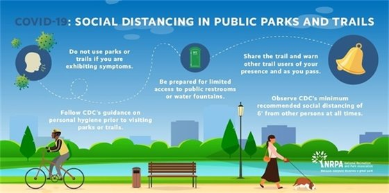 Social Distancing in Public Parks & Trails