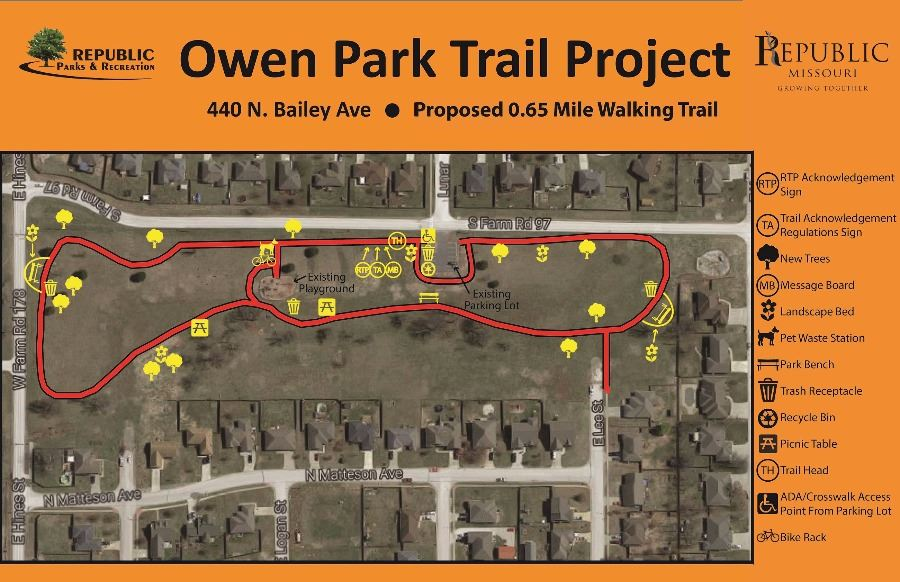 Owen Park Trail Site Map with Legend