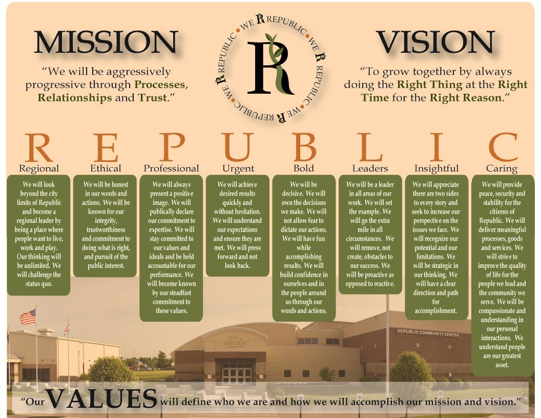 City of Republic - Mission, Vision, Values